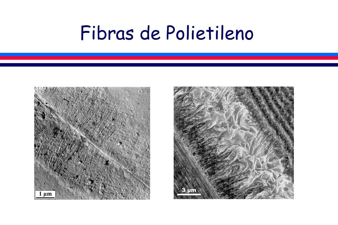 Fibras de Polietileno