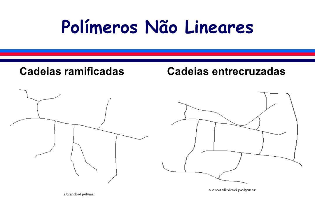 Polímeros Não Lineares Cadeias ramificadas Cadeias entrecruzadas