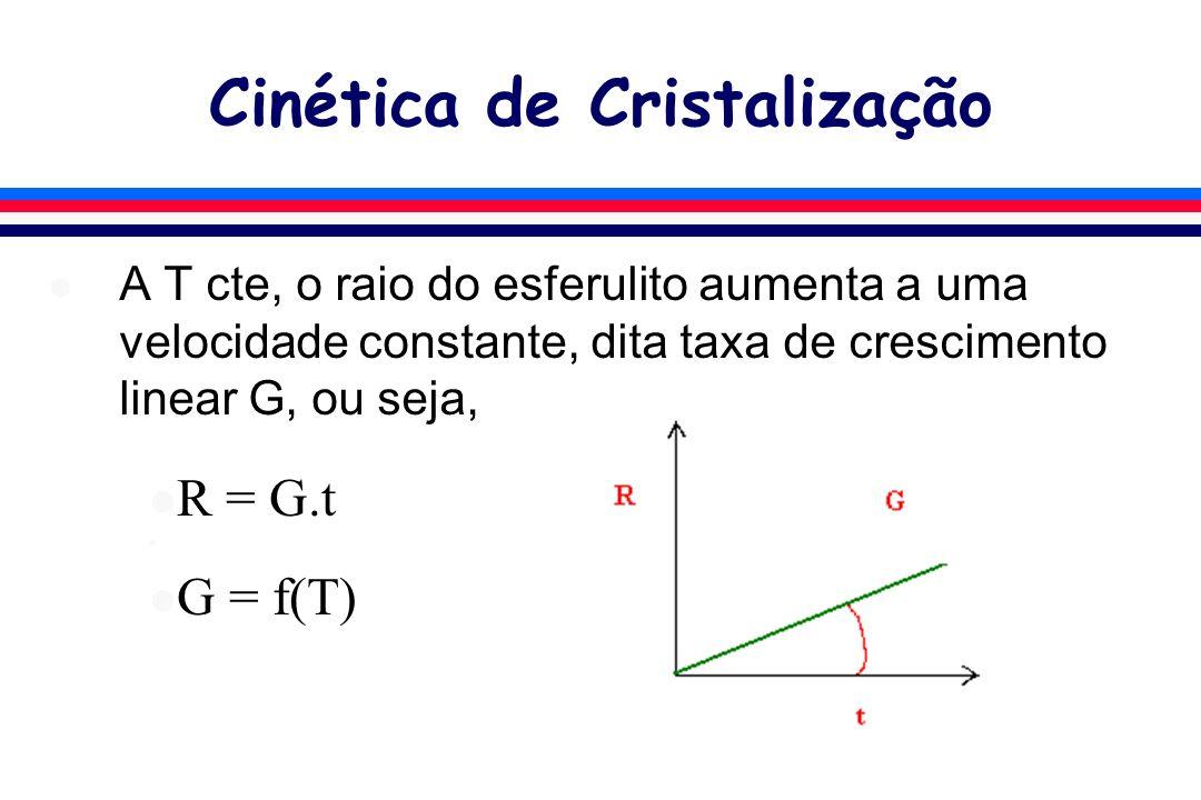 Cinética de Cristalização l A T cte, o raio do esferulito aumenta a uma velocidade constante, dita taxa de crescimento linear G, ou seja, l R = G.t l l G = f(T)