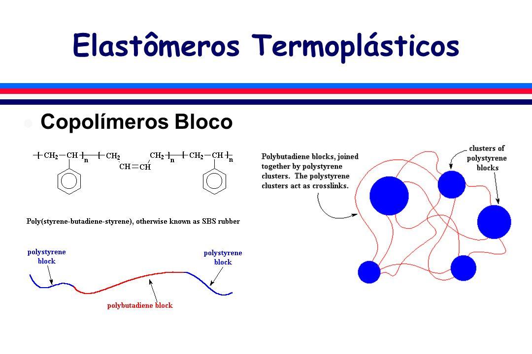 Elastômeros Termoplásticos l Copolímeros Bloco