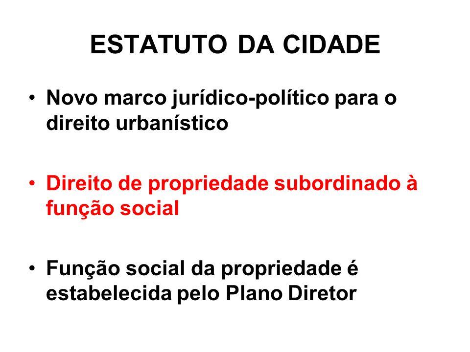 ESTATUTO DA CIDADE Novo marco jurídico-político para o direito urbanístico Direito de propriedade subordinado à função social Função social da proprie