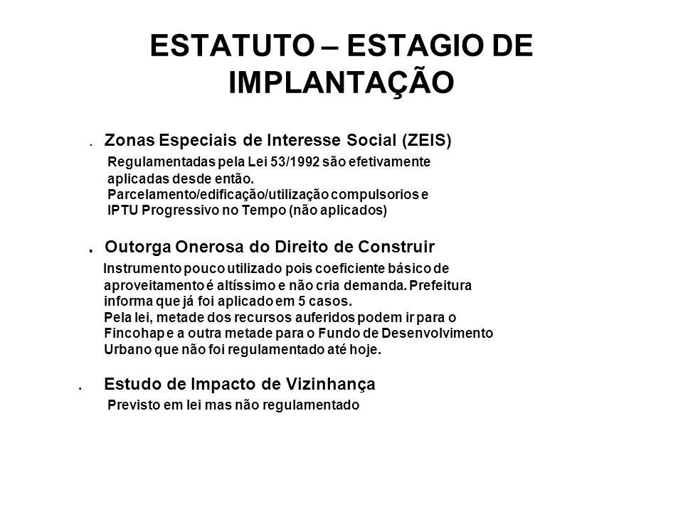 ESTATUTO – ESTAGIO DE IMPLANTAÇÃO. Zonas Especiais de Interesse Social (ZEIS) Regulamentadas pela Lei 53/1992 são efetivamente aplicadas desde então.