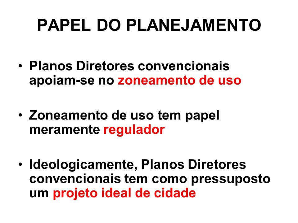 PAPEL DO PLANEJAMENTO Planos Diretores convencionais apoiam-se no zoneamento de uso Zoneamento de uso tem papel meramente regulador Ideologicamente, P