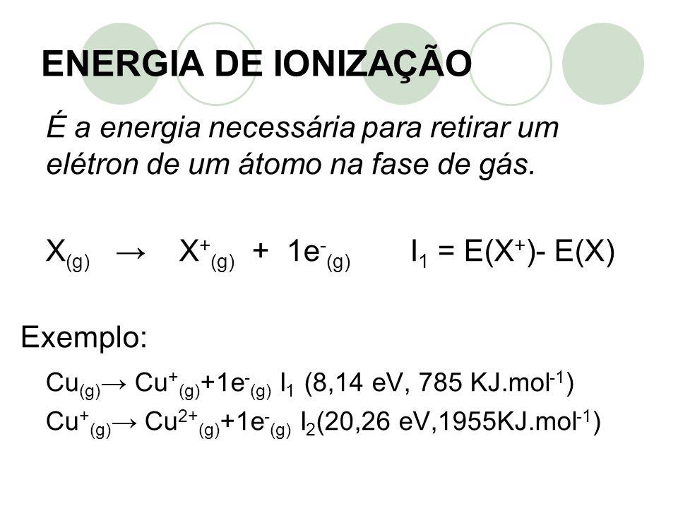 ENERGIA DE IONIZAÇÃO É a energia necessária para retirar um elétron de um átomo na fase de gás. X (g) X + (g) + 1e - (g) I 1 = E(X + )- E(X) Exemplo: