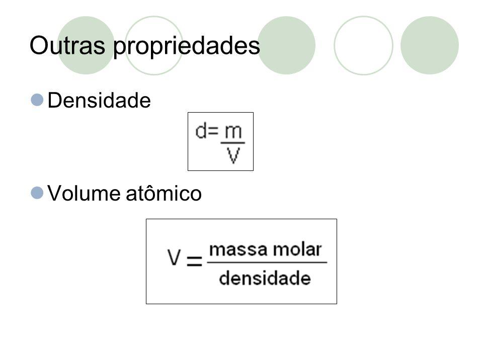 Outras propriedades Densidade Volume atômico