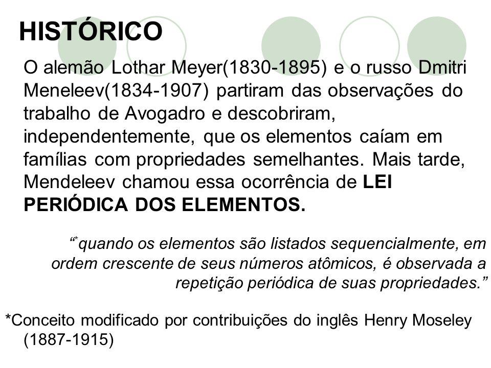 HISTÓRICO O alemão Lothar Meyer(1830-1895) e o russo Dmitri Meneleev(1834-1907) partiram das observações do trabalho de Avogadro e descobriram, indepe