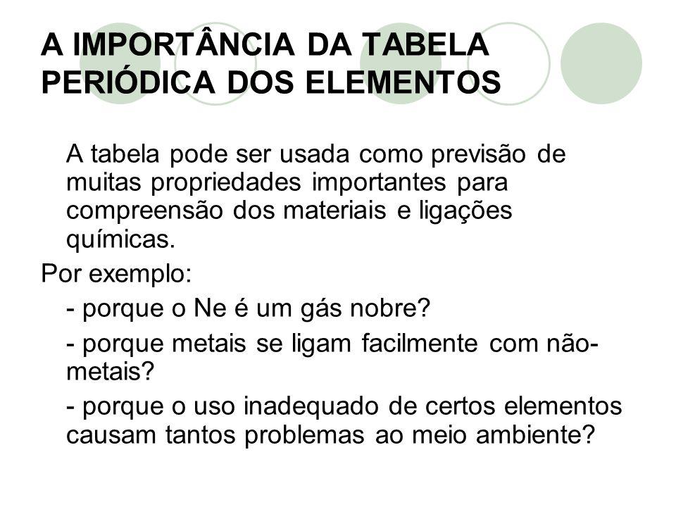 A IMPORTÂNCIA DA TABELA PERIÓDICA DOS ELEMENTOS A tabela pode ser usada como previsão de muitas propriedades importantes para compreensão dos materiai