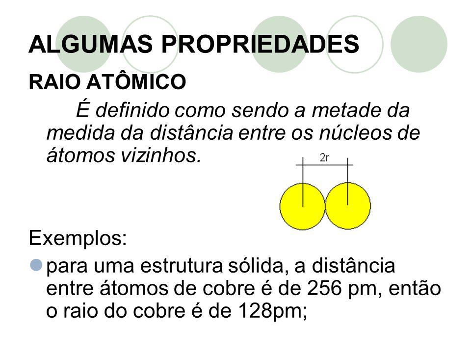 ALGUMAS PROPRIEDADES RAIO ATÔMICO É definido como sendo a metade da medida da distância entre os núcleos de átomos vizinhos. Exemplos: para uma estrut