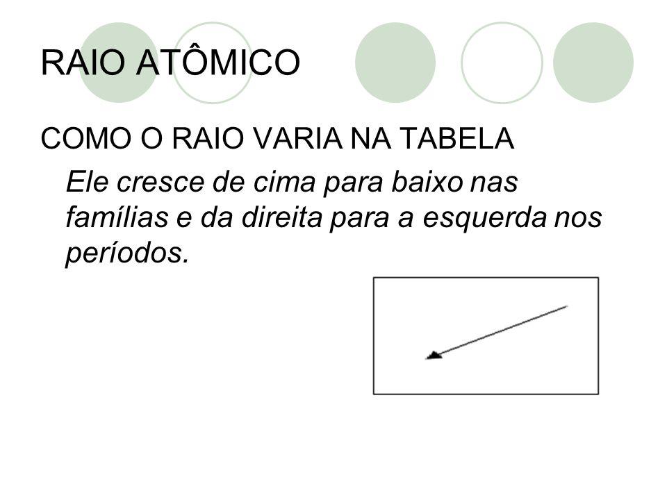 RAIO IÔNICO É uma parte da distância entre os íons vizinhos de uma estrutura iônica.
