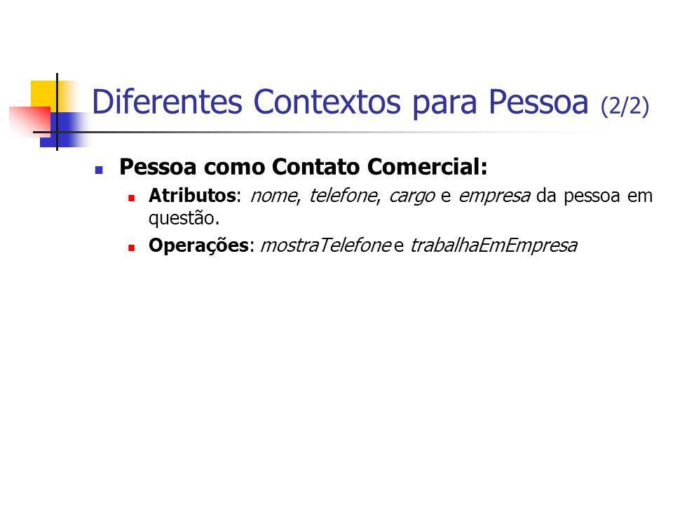 Diferentes Contextos para Pessoa (2/2) Pessoa como Contato Comercial: Atributos: nome, telefone, cargo e empresa da pessoa em questão. Operações: most