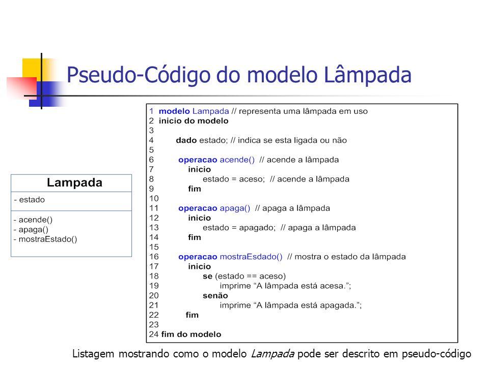 Pseudo-Código do modelo Lâmpada Listagem mostrando como o modelo Lampada pode ser descrito em pseudo-código