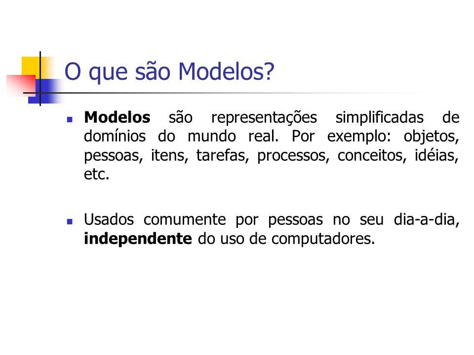 O que são Modelos? Modelos são representações simplificadas de domínios do mundo real. Por exemplo: objetos, pessoas, itens, tarefas, processos, conce