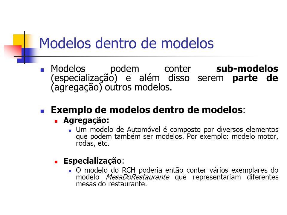 Modelos dentro de modelos Modelos podem conter sub-modelos (especialização) e além disso serem parte de (agregação) outros modelos. Exemplo de modelos