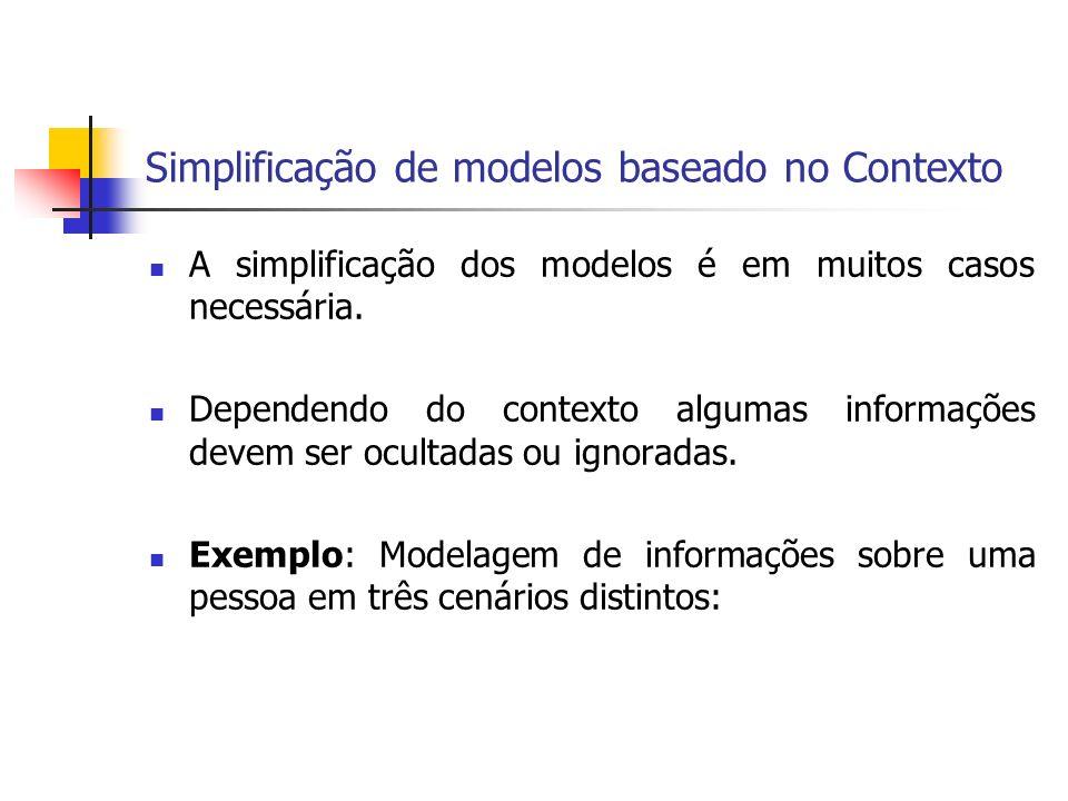 Diferentes Contextos para Pessoa (1/2) Pessoa como Empregado de Empresa: para fins de processamento de FP seria necessário: Atributos: nome, cargo, salario, horasExtrasTrabalhadas.