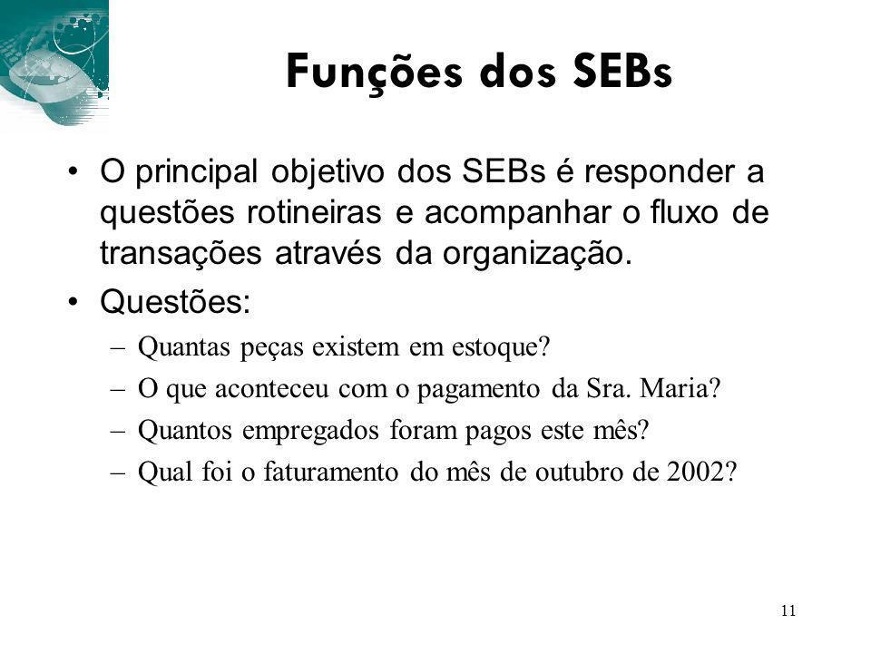 11 Funções dos SEBs O principal objetivo dos SEBs é responder a questões rotineiras e acompanhar o fluxo de transações através da organização. Questõe