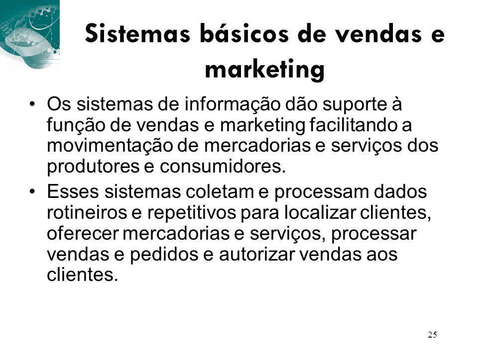 25 Os sistemas de informação dão suporte à função de vendas e marketing facilitando a movimentação de mercadorias e serviços dos produtores e consumid