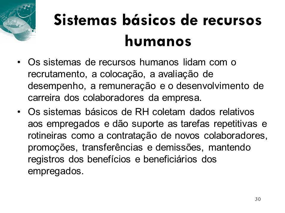 30 Os sistemas de recursos humanos lidam com o recrutamento, a colocação, a avaliação de desempenho, a remuneração e o desenvolvimento de carreira dos