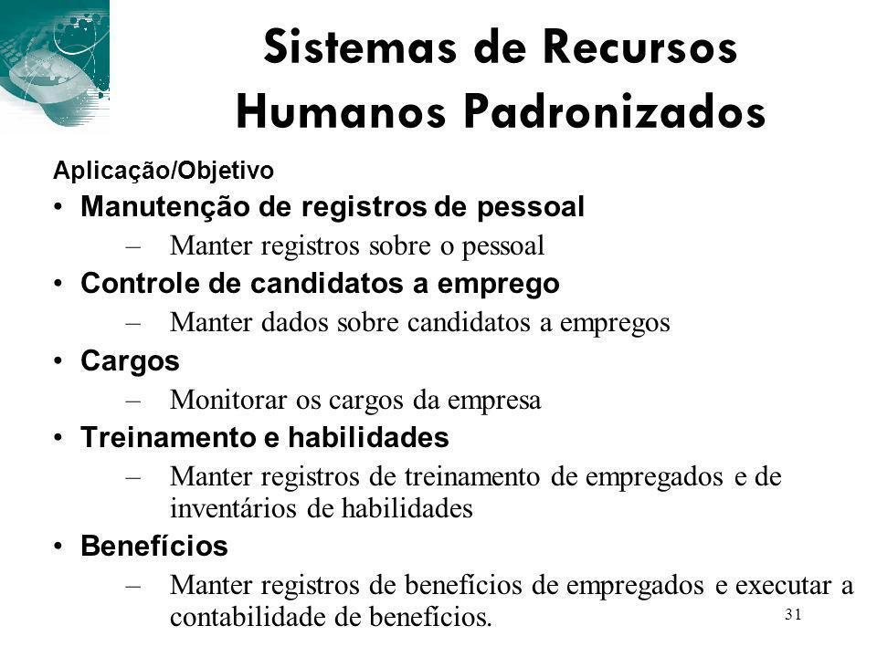 31 Aplicação/Objetivo Manutenção de registros de pessoal –Manter registros sobre o pessoal Controle de candidatos a emprego –Manter dados sobre candid