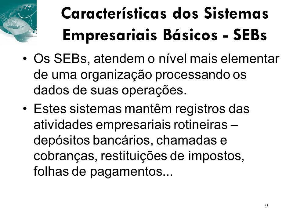 9 Características dos Sistemas Empresariais Básicos - SEBs Os SEBs, atendem o nível mais elementar de uma organização processando os dados de suas ope