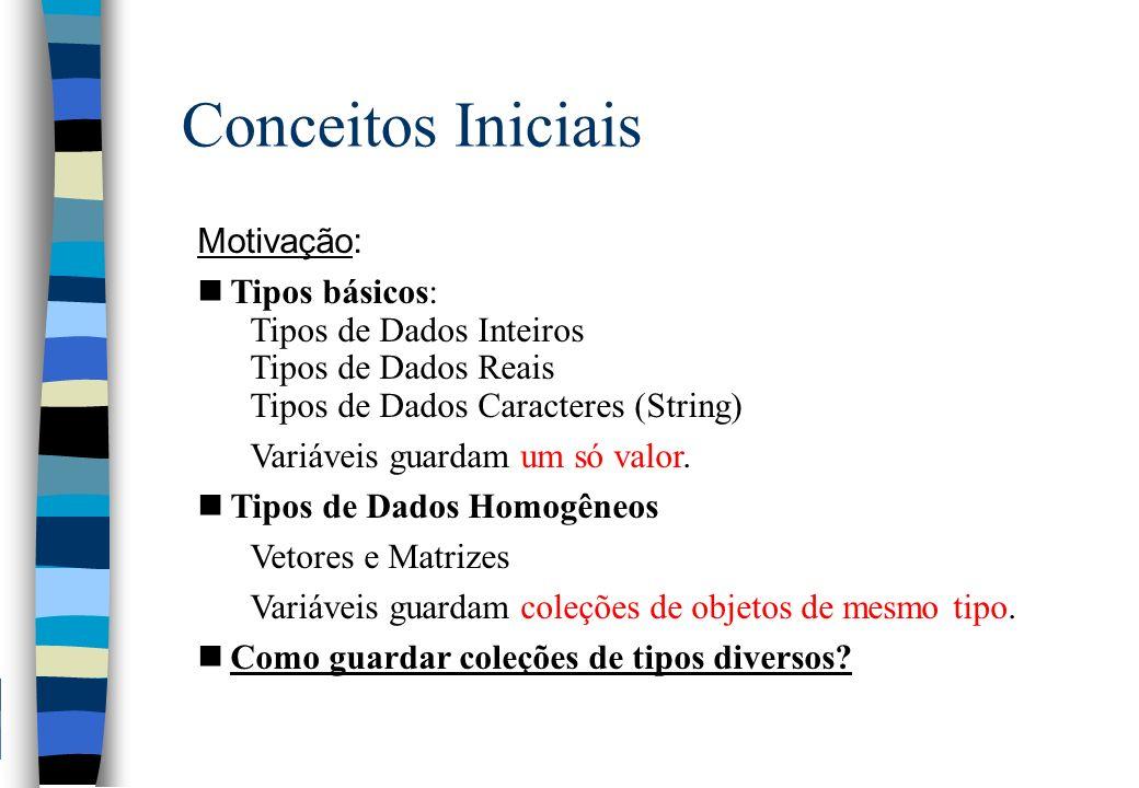 Conceitos Iniciais Motivação: nTipos básicos: Tipos de Dados Inteiros Tipos de Dados Reais Tipos de Dados Caracteres (String) Variáveis guardam um só