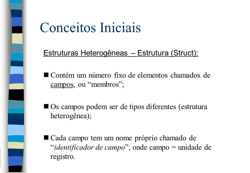Conceitos Iniciais Estruturas Heterogêneas – Estrutura (Struct): nContém um número fixo de elementos chamados de campos, ou membros; nOs campos podem