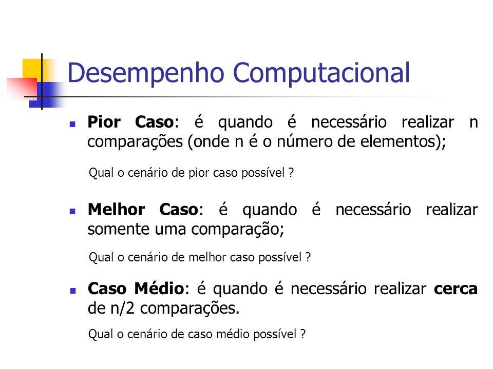 Análise de Complexidade da PS Pode-se desconsiderar os casos extremos (melhor e pior caso).