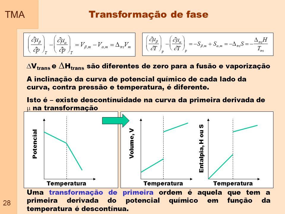TMA 28 Transformação de fase V trans e H trans são diferentes de zero para a fusão e vaporização A inclinação da curva de potencial químico de cada la