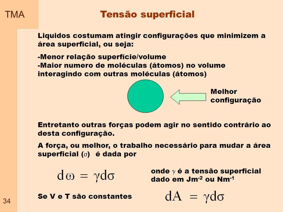 TMA 34 Tensão superficial Liquidos costumam atingir configurações que minimizem a área superficial, ou seja: -Menor relação superfície/volume -Maior n
