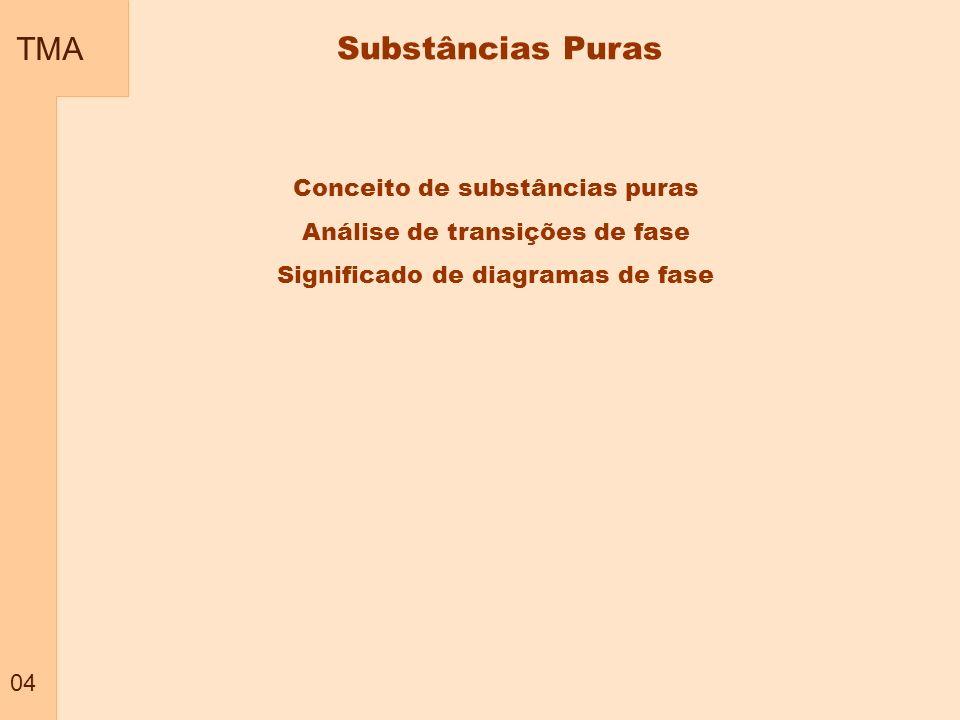 TMA 04 Conceito de substâncias puras Análise de transições de fase Significado de diagramas de fase Substâncias Puras