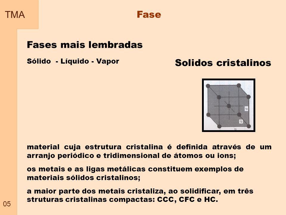 TMA 06 Fase os materiais em engenharia são formados por pequenos cristais com tamanhos da ordem do micron (milésima parte do milímetro – 10-6m) Materiais Geralmente são policristalinos Transformação de fase mudanças de estrutura que ocorrem com a variação da temperatura, pressão e omposição Podem ocorrer por difusão ou deslocamento de curta distância