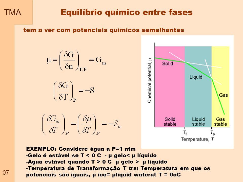 TMA 08 Transição depende da espontaneidade termodinâmica e da velocidade Conceito de fase metaestável Mostra as regiões de pressão e de temperatura em que as diversas fases são termodinamicamente estáveis Curvas de equilíbrio: Curvas que separam as regiões – indicam valores de Pressão e Temperatura em que duas fases estão em equilíbrio Curvas de equilíbrio Diagramas de fase Diagramas de equilíbrio Relação equilíbrio tempo