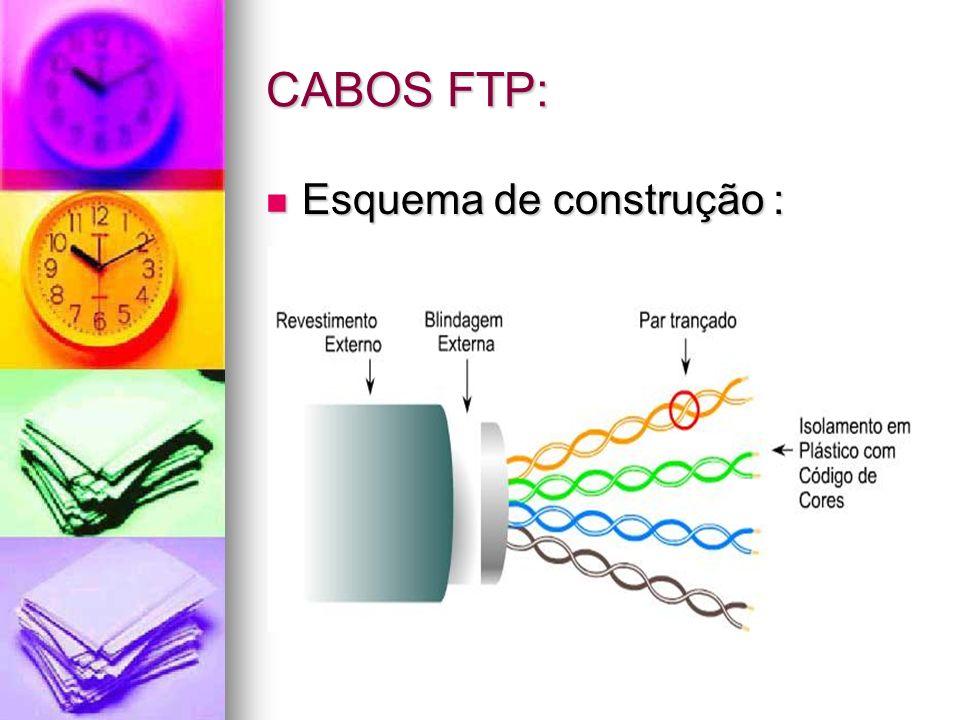 CABOS FTP: Esquema de construção : Esquema de construção :
