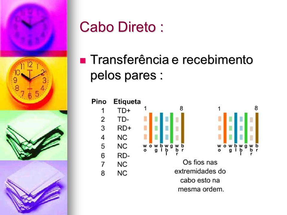 Cabo Direto : Transferência e recebimento pelos pares : Transferência e recebimento pelos pares :