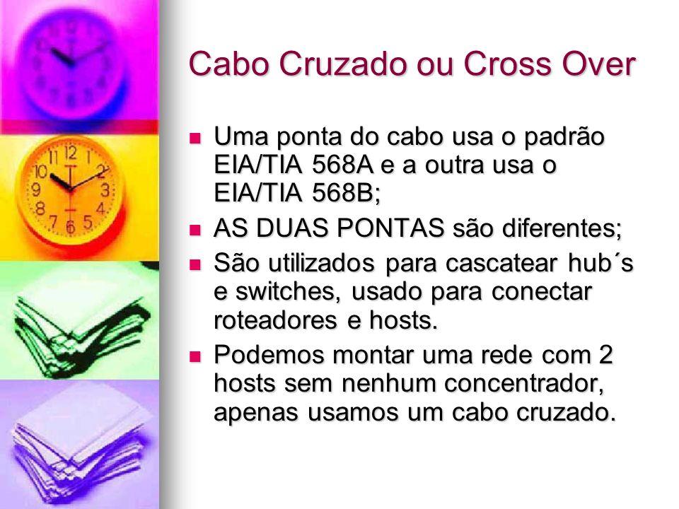 Cabo Cruzado ou Cross Over Uma ponta do cabo usa o padrão EIA/TIA 568A e a outra usa o EIA/TIA 568B; Uma ponta do cabo usa o padrão EIA/TIA 568A e a o