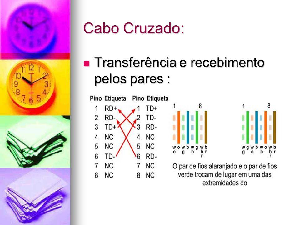 Cabo Cruzado: Transferência e recebimento pelos pares : Transferência e recebimento pelos pares :