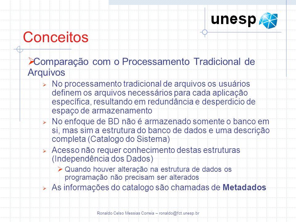 Ronaldo Celso Messias Correia – ronaldo@fct.unesp.br Conceitos Comparação com o Processamento Tradicional de Arquivos No processamento tradicional de