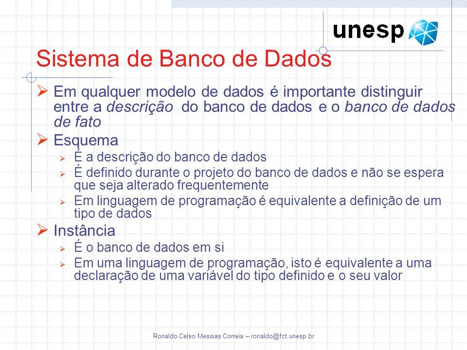 Ronaldo Celso Messias Correia – ronaldo@fct.unesp.br Em qualquer modelo de dados é importante distinguir entre a descrição do banco de dados e o banco