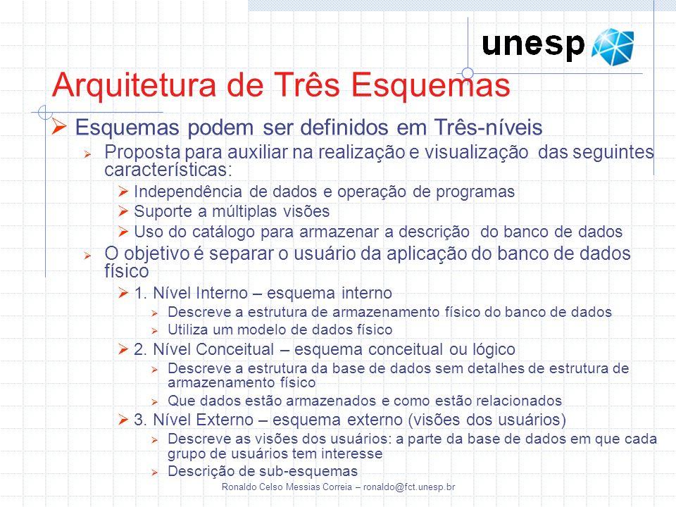 Ronaldo Celso Messias Correia – ronaldo@fct.unesp.br Arquitetura de Três Esquemas Esquemas podem ser definidos em Três-níveis Proposta para auxiliar n