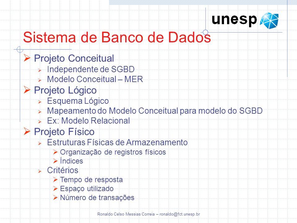 Ronaldo Celso Messias Correia – ronaldo@fct.unesp.br Projeto Conceitual Independente de SGBD Modelo Conceitual – MER Projeto Lógico Esquema Lógico Map