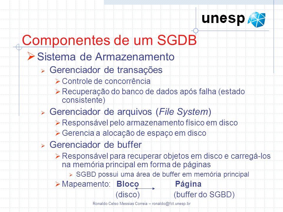 Ronaldo Celso Messias Correia – ronaldo@fct.unesp.br Componentes de um SGDB Sistema de Armazenamento Gerenciador de transações Controle de concorrênci