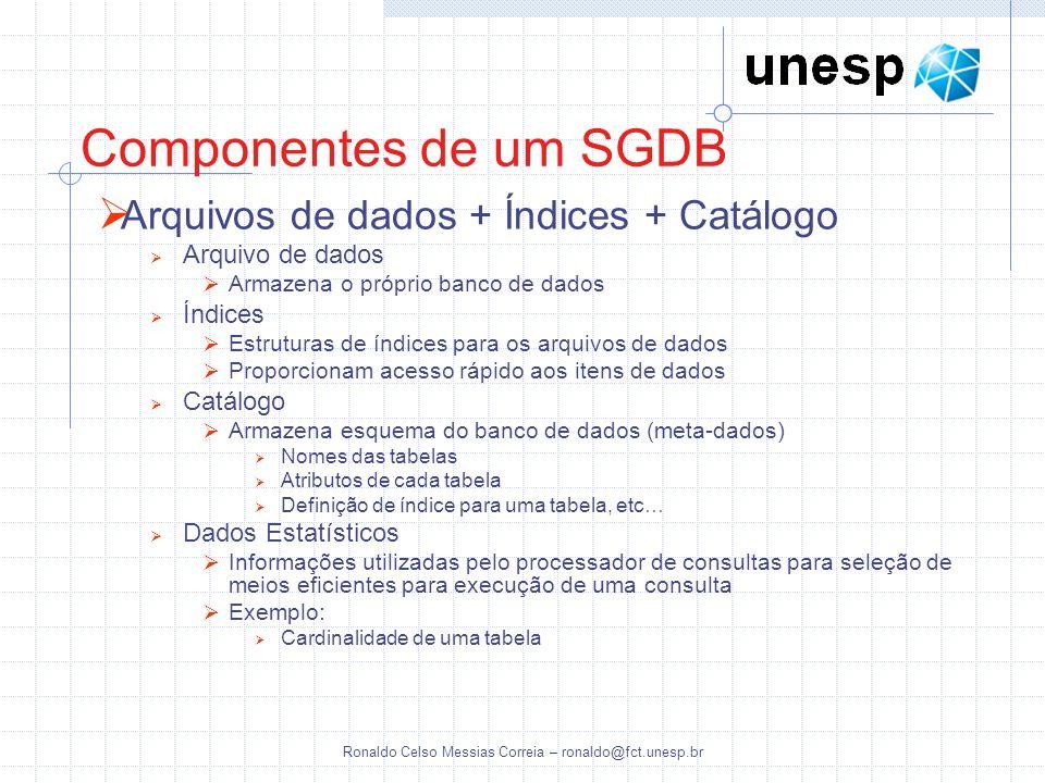 Ronaldo Celso Messias Correia – ronaldo@fct.unesp.br Arquivos de dados + Índices + Catálogo Arquivo de dados Armazena o próprio banco de dados Índices