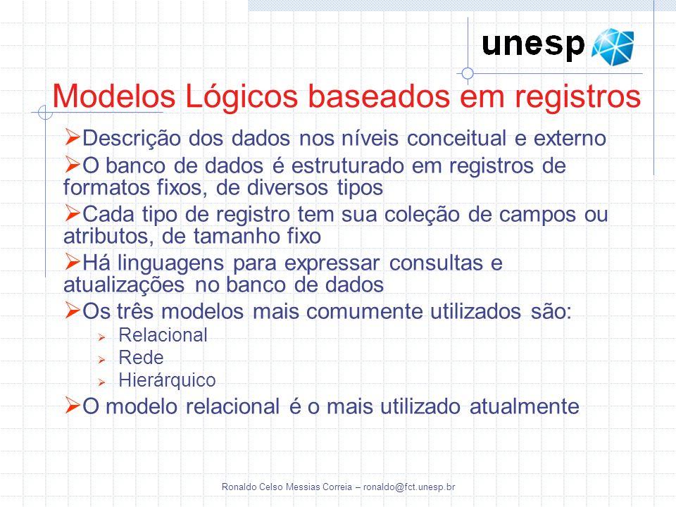 Ronaldo Celso Messias Correia – ronaldo@fct.unesp.br Modelos Lógicos baseados em registros Descrição dos dados nos níveis conceitual e externo O banco