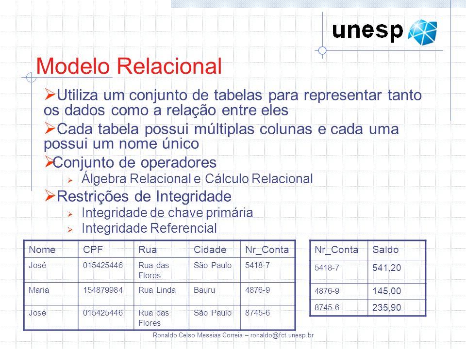 Ronaldo Celso Messias Correia – ronaldo@fct.unesp.br NomeCPFRuaCidadeNr_Conta José015425446Rua das Flores São Paulo5418-7 Maria154879984Rua LindaBauru
