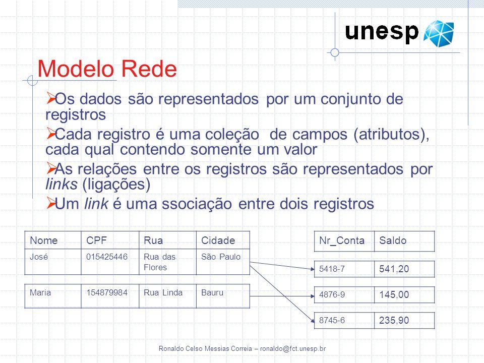 Ronaldo Celso Messias Correia – ronaldo@fct.unesp.br NomeCPFRuaCidade José015425446Rua das Flores São Paulo Maria154879984Rua LindaBauru Modelo Rede O