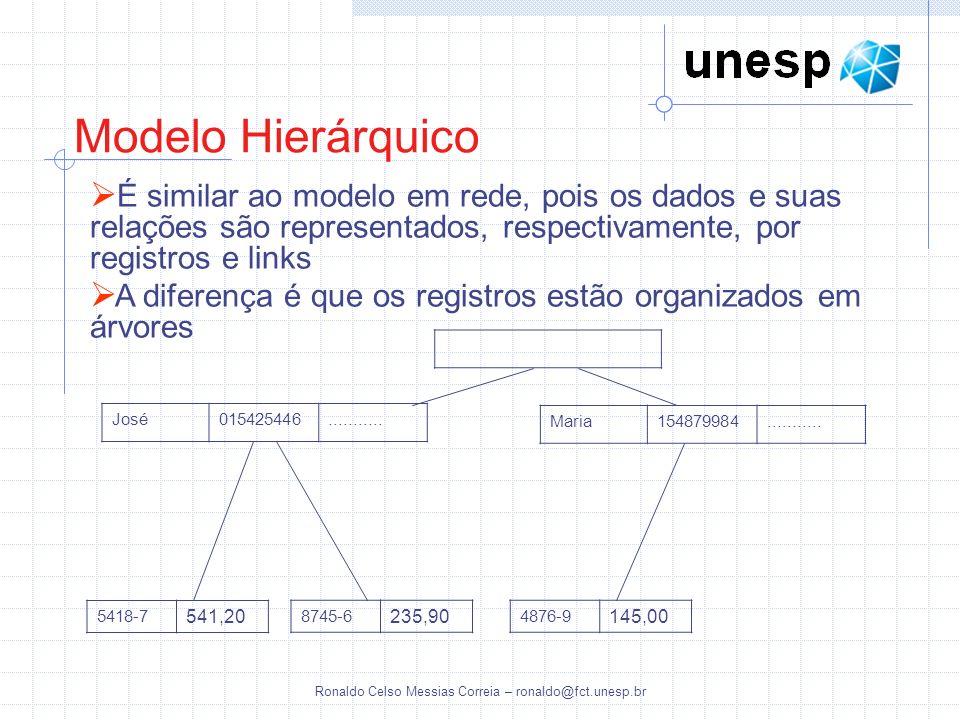 Ronaldo Celso Messias Correia – ronaldo@fct.unesp.br Maria154879984........... Modelo Hierárquico É similar ao modelo em rede, pois os dados e suas re
