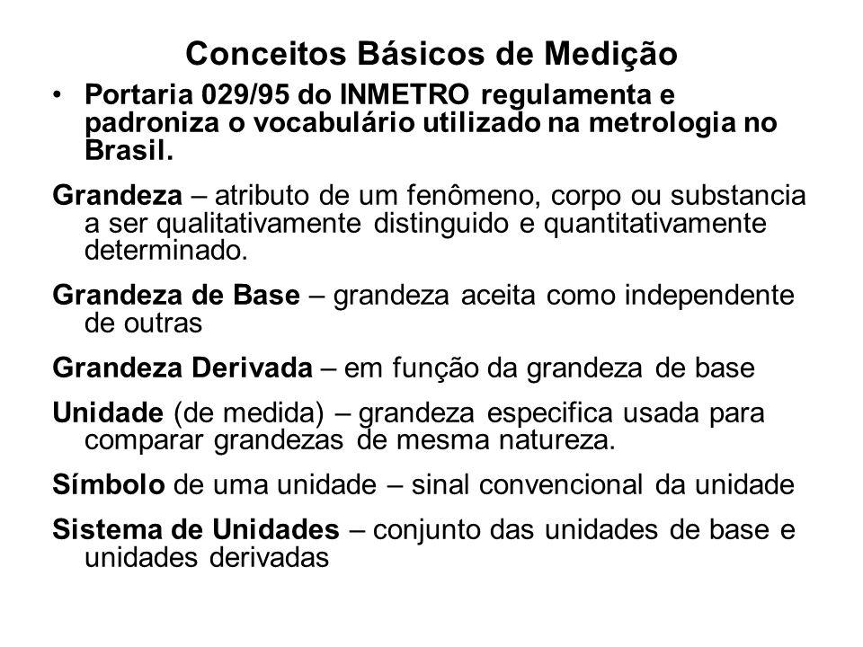 Conceitos Básicos de Medição Portaria 029/95 do INMETRO regulamenta e padroniza o vocabulário utilizado na metrologia no Brasil.