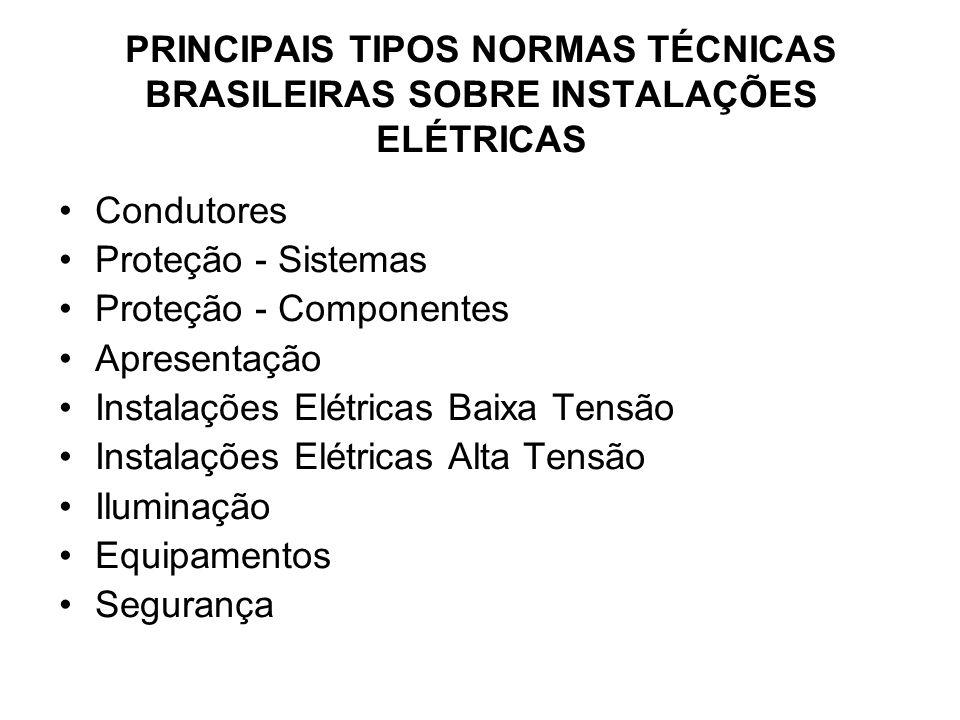 PRINCIPAIS TIPOS NORMAS TÉCNICAS BRASILEIRAS SOBRE INSTALAÇÕES ELÉTRICAS Condutores Proteção - Sistemas Proteção - Componentes Apresentação Instalações Elétricas Baixa Tensão Instalações Elétricas Alta Tensão Iluminação Equipamentos Segurança