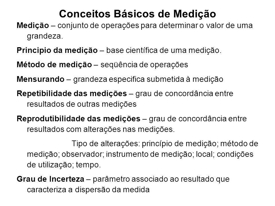 Conceitos Básicos de Medição Medição – conjunto de operações para determinar o valor de uma grandeza.