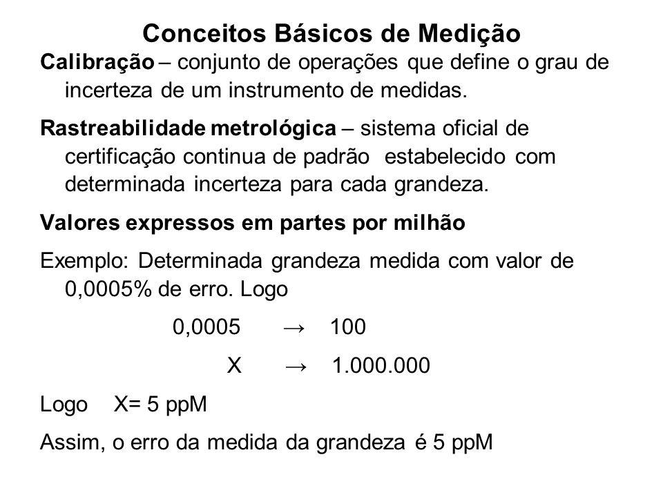 Conceitos Básicos de Medição Calibração – conjunto de operações que define o grau de incerteza de um instrumento de medidas.