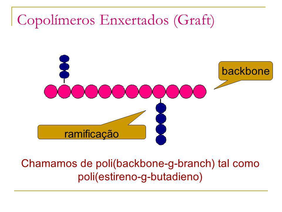 Copolímeros Enxertados (Graft) backbone ramificação Chamamos de poli(backbone-g-branch) tal como poli(estireno-g-butadieno)